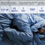 sleep diary for sleep course